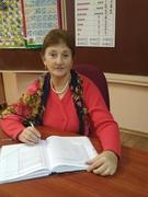 Мартинюк Марія Миколаївна